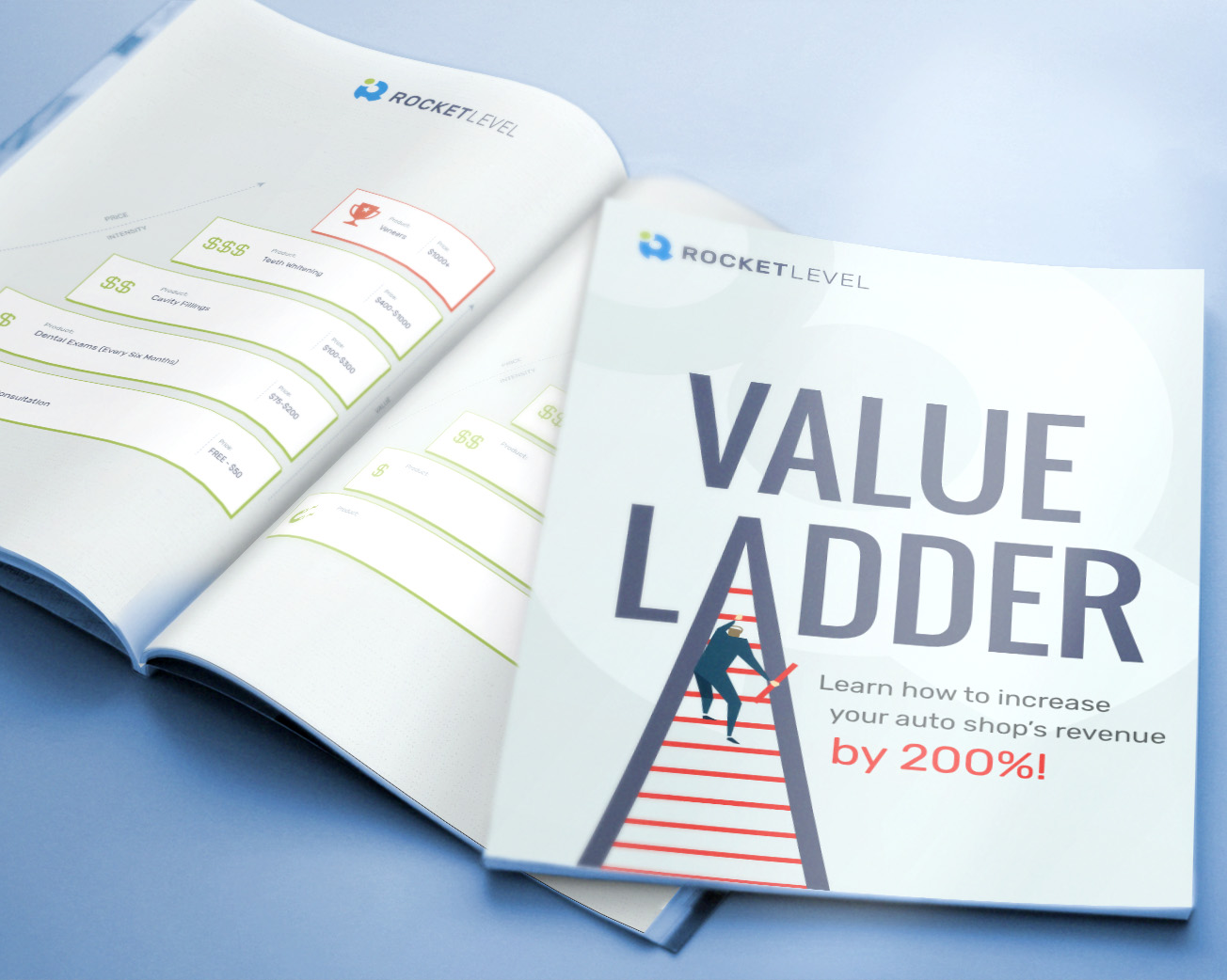 Value-Ladder-Auto